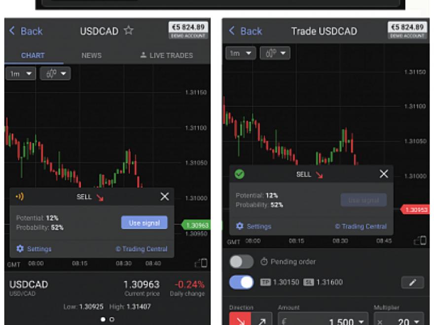 Libertex mobile trading signals